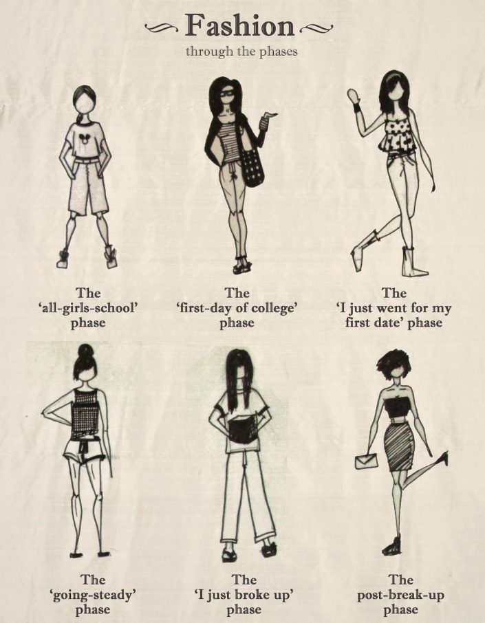 An illustration using pen and ink that depicts fashion through the phases of love.